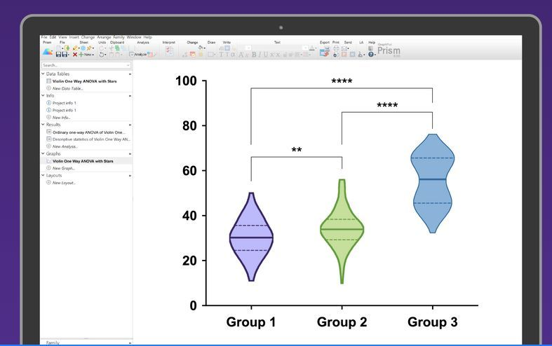 Graphpad Prism 8.0绘制小提琴图